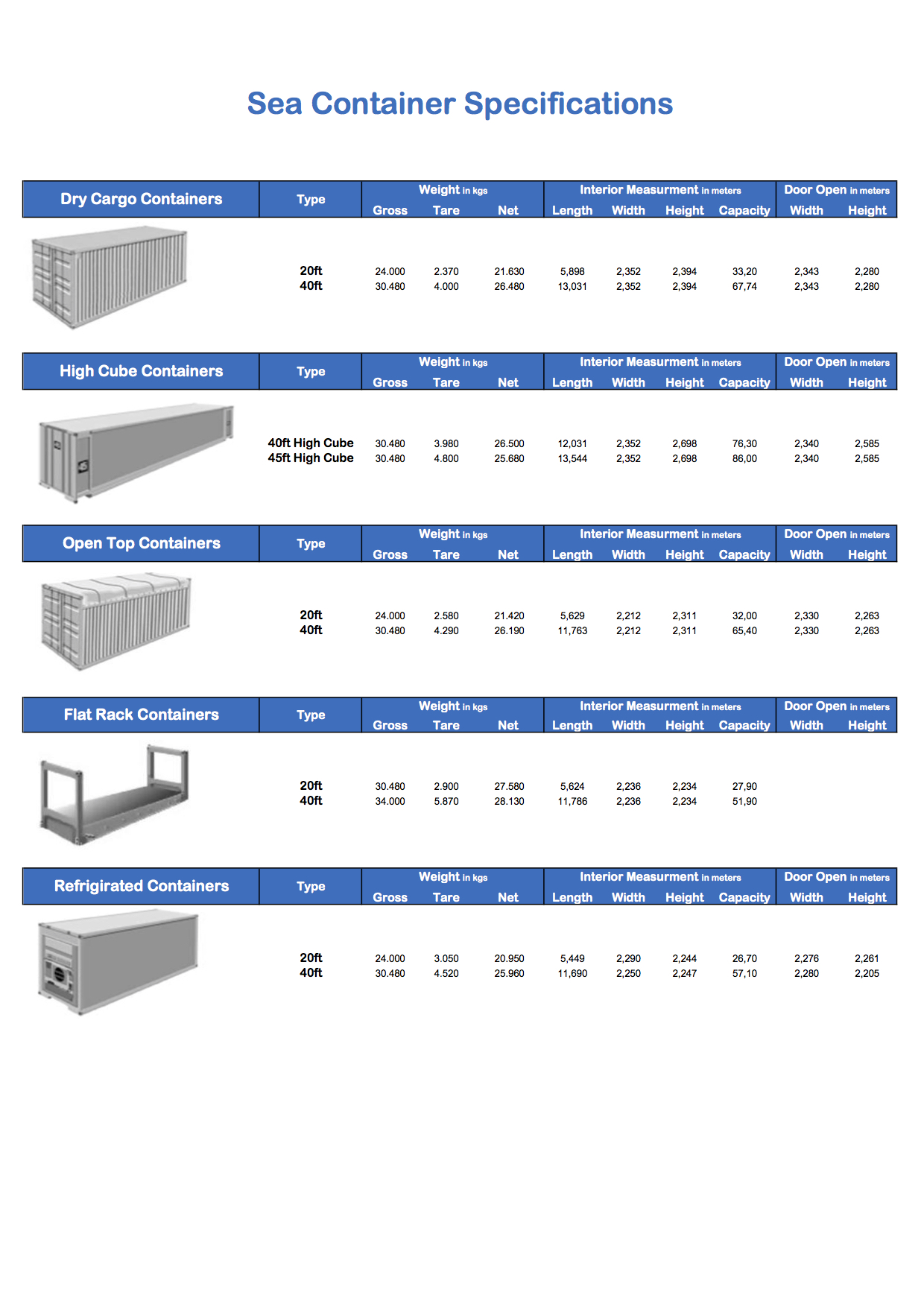 diastaseis-containers
